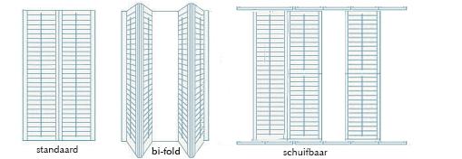 Type panelen
